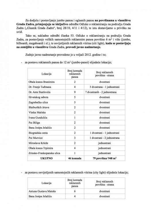 Popis panoa na gradskim površinama koje su dane na natječaj. Tvrtke Media-ZD i Media Oglasi se ne spominju nigdje!
